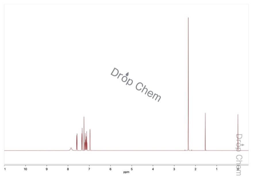 3-メチルインドールの1HNMRスペクトル