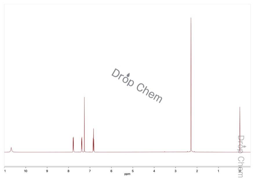3-メチルサリチル酸の1HNMRスペクトル