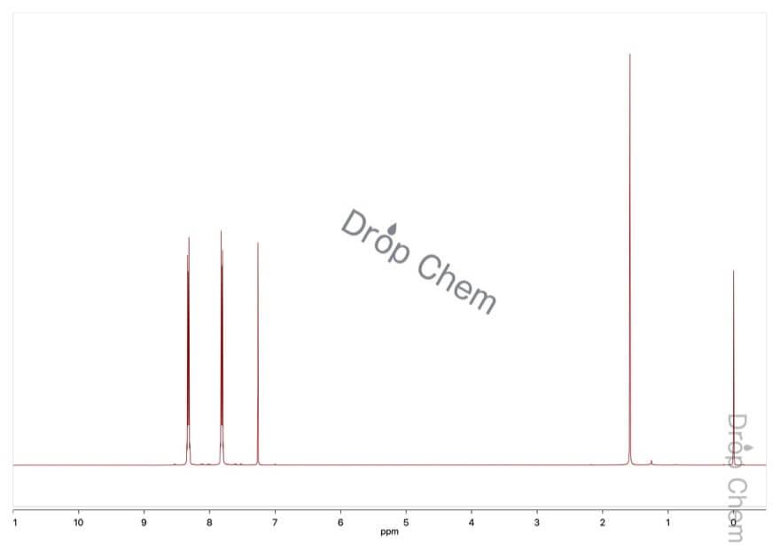 アントラキノンの1HNMRスペクトル