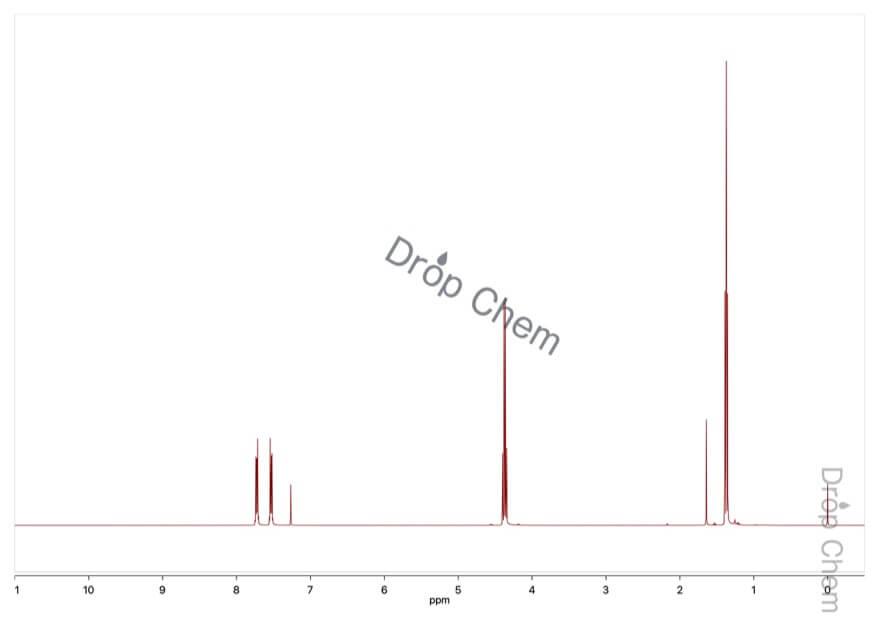 フタル酸ジエチルの1HNMRスペクトル