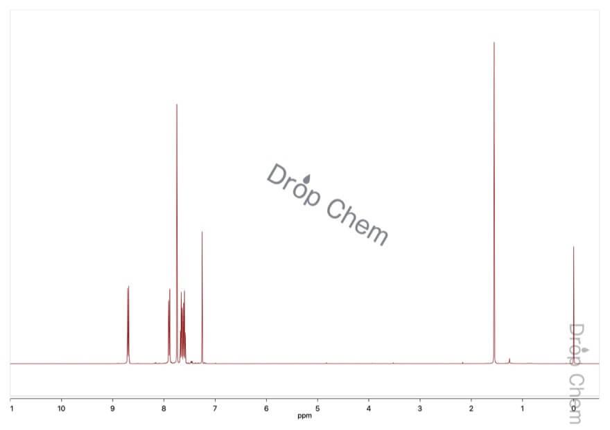 フェナントレンの1HNMRスペクトル