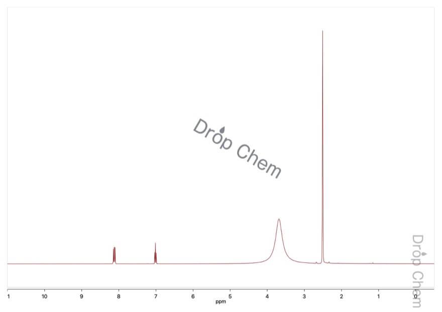 3-ニトロサリチル酸の1HNMRスペクトル