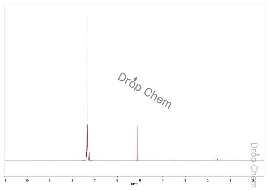 ジフェニルアセトニトリルの1HNMRスペクトル