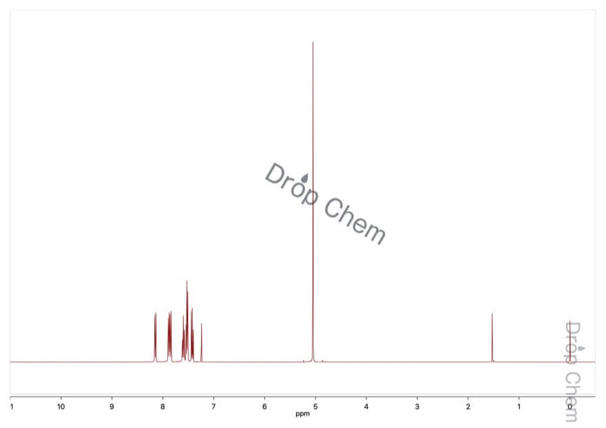 1-(クロロメチル)ナフタレンの1HNMRスペクトル