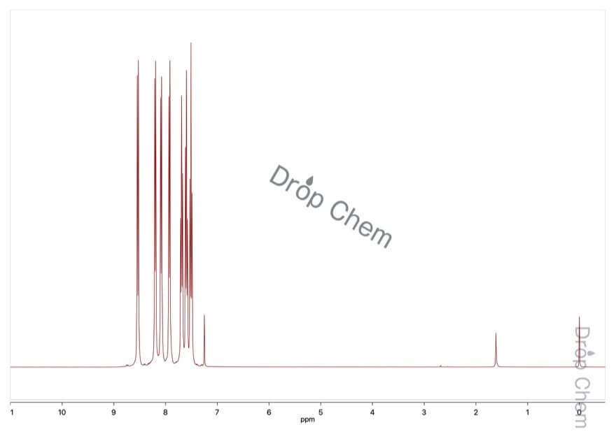 1-ニトロナフタレンの1HNMRスペクトル