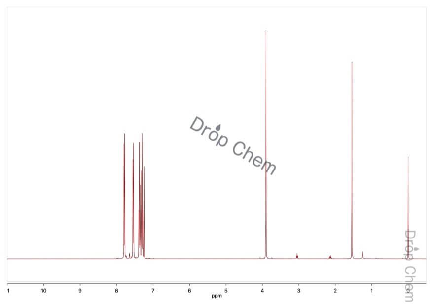 フルオレンの1HNMRスペクトル