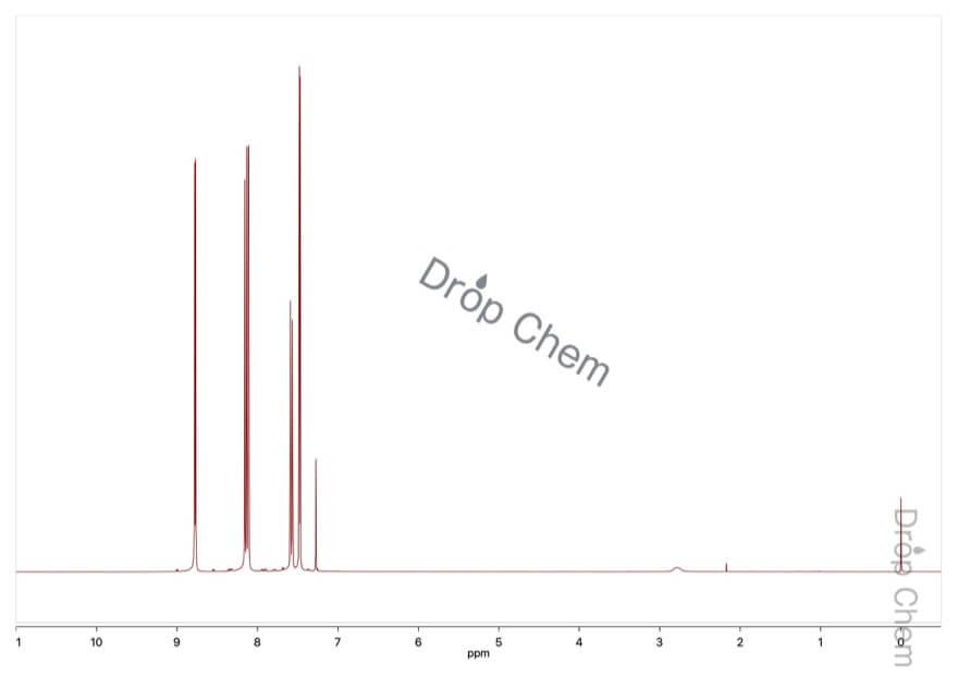 4,7-ジクロロキノリンの1HNMRスペクトル
