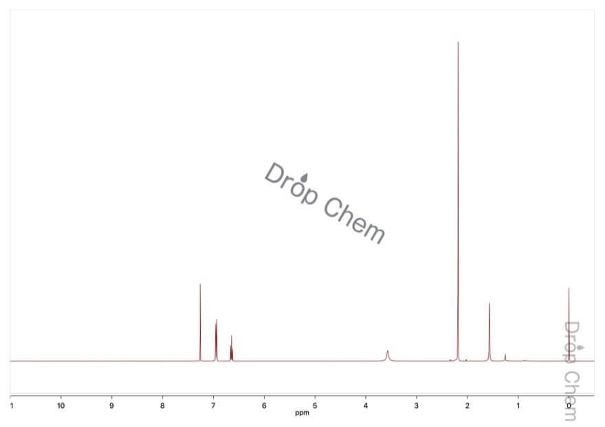 2,6-ジメチルアニリンの1HNMRスペクトル