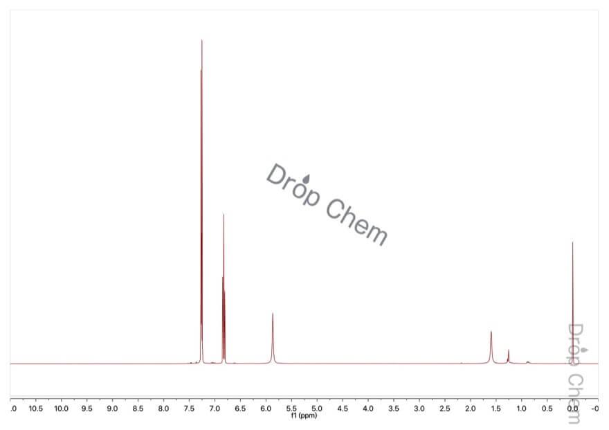 2,6-ジクロロフェノールの1HNMRスペクトル