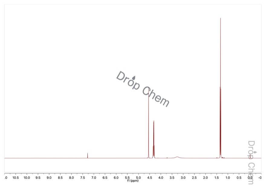 L-(+)-酒石酸ジエチルの1HNMRスペクトル