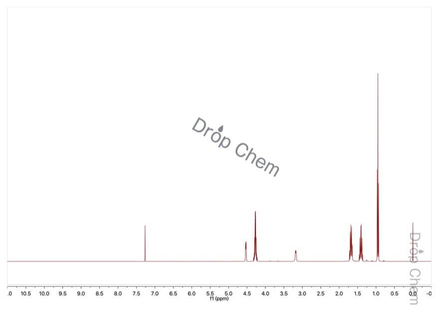 L-(+)-酒石酸ジブチルの1HNMRスペクトル