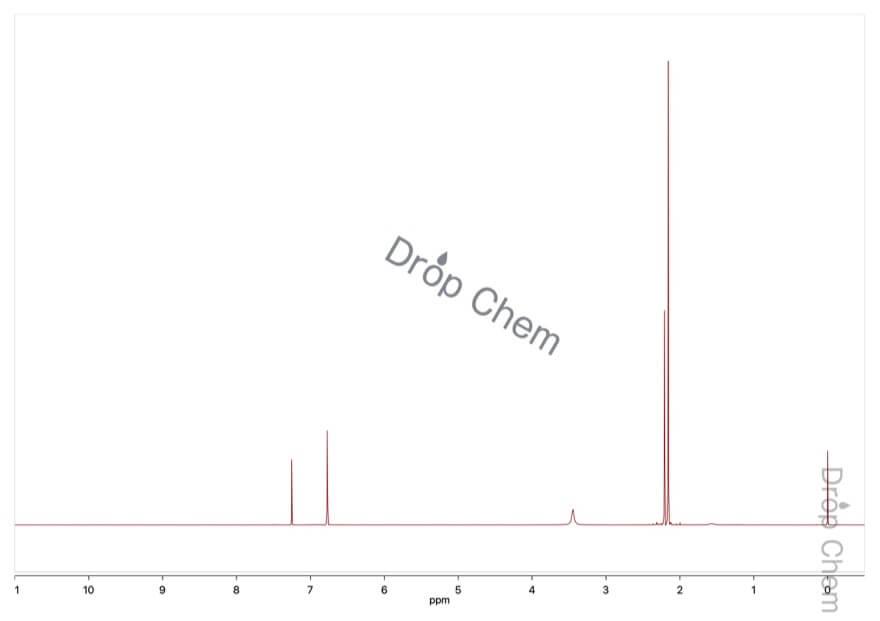 2,4,6-トリメチルアニリンの1HNMRスペクトル