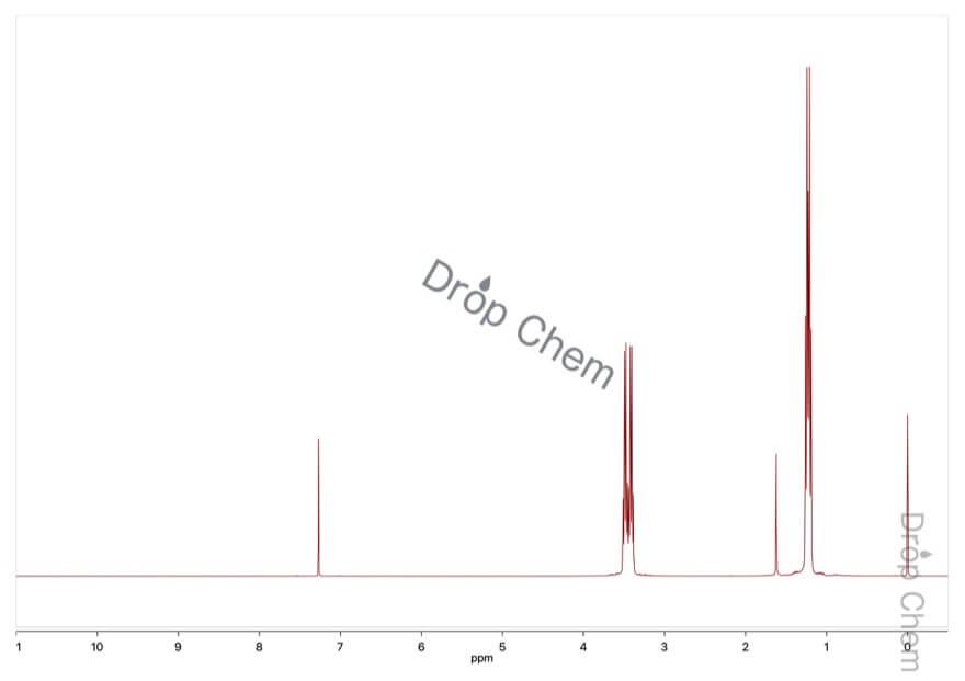 ジエチルカルバモイルクロリドの1HNMRスペクトル
