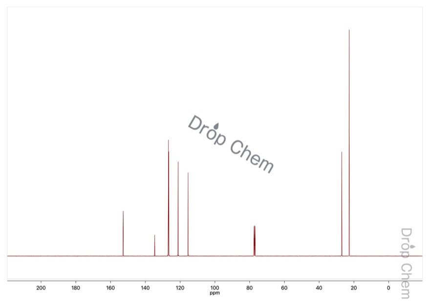 2-イソプロピルフェノールの13CNMRスペクトル