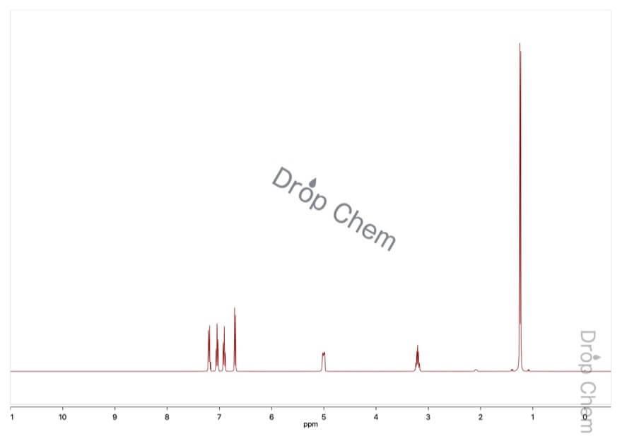 2-イソプロピルフェノールの1HNMRスペクトル