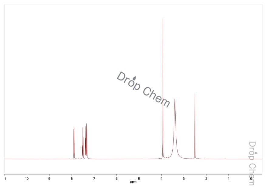 ホモフタル酸の1HNMRスペクトル