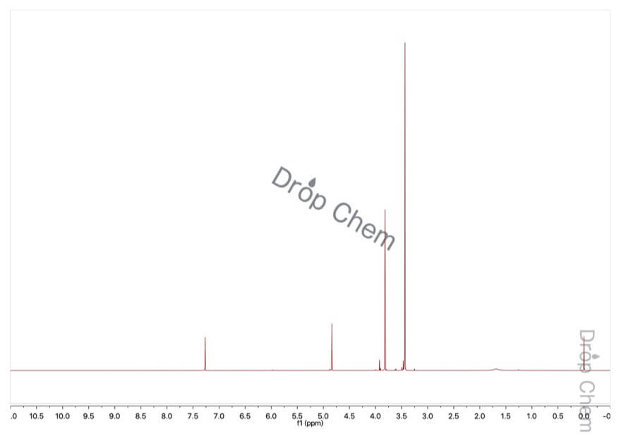 ジメトキシ酢酸メチルの1HNMRスペクトル