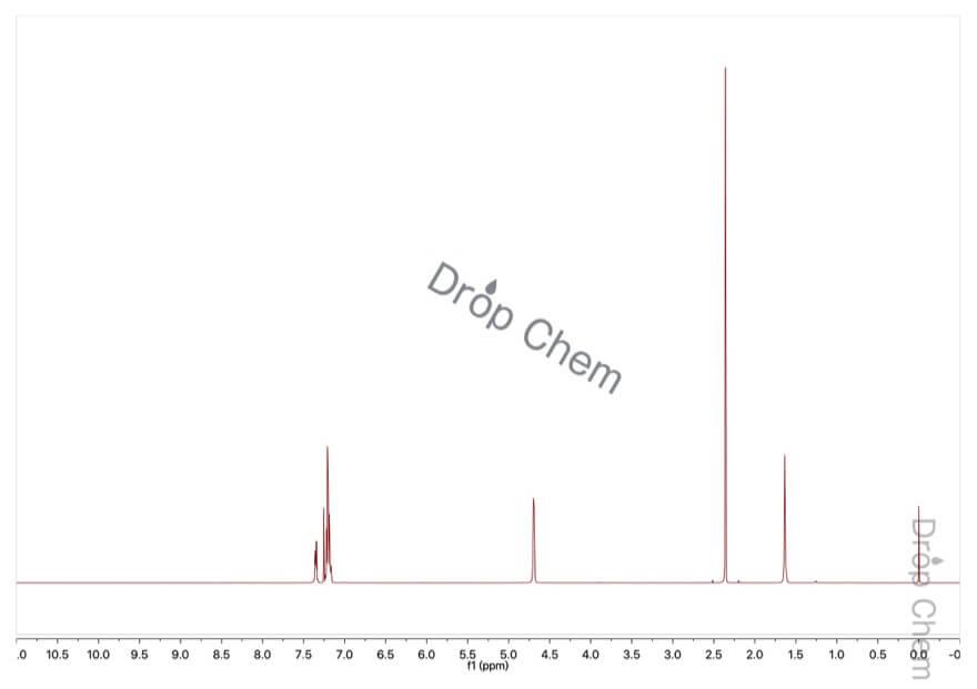 2-メチルベンジルアルコールの1HNMRスペクトル