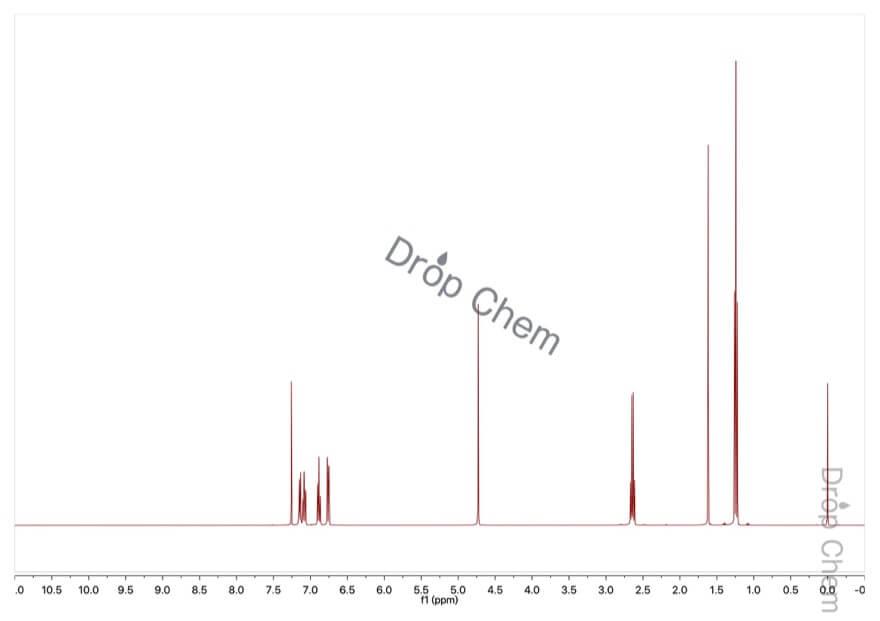 2-エチルフェノールの1HNMRスペクトル
