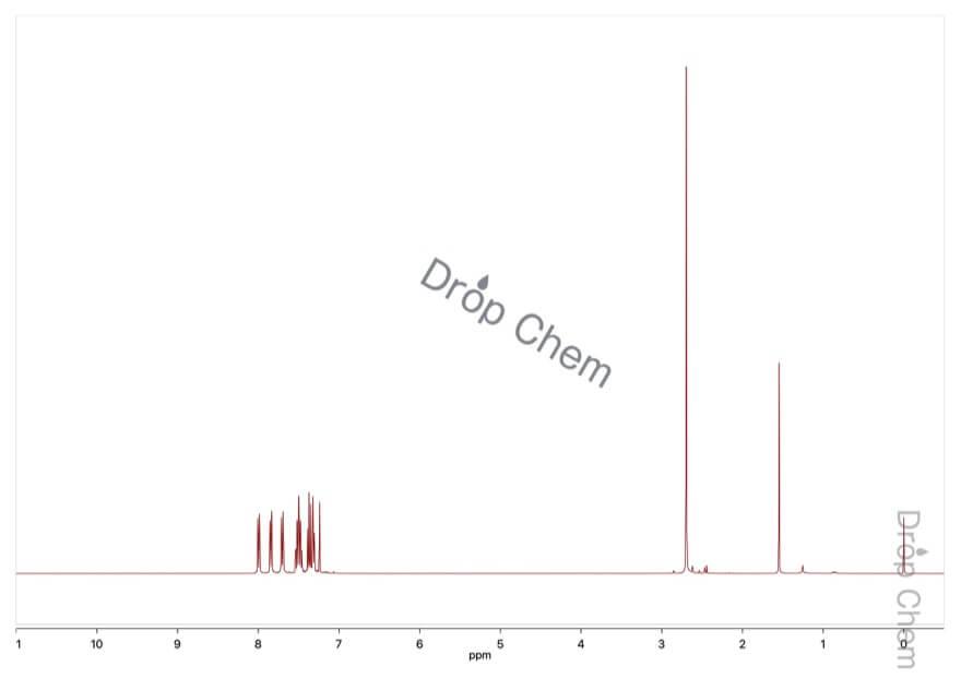 1-メチルナフタレンの1HNMRスペクトル
