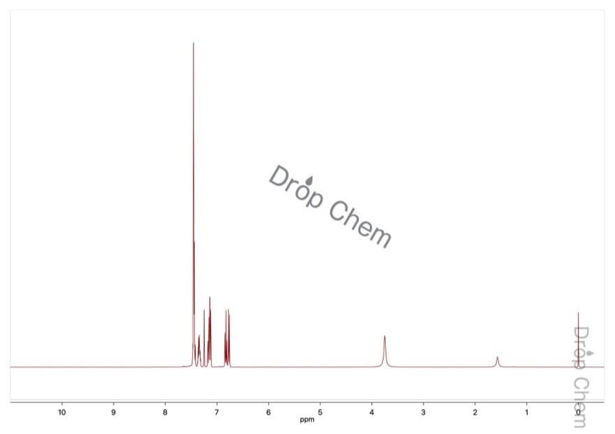 2-アミノビフェニルの1HNMRスペクトル