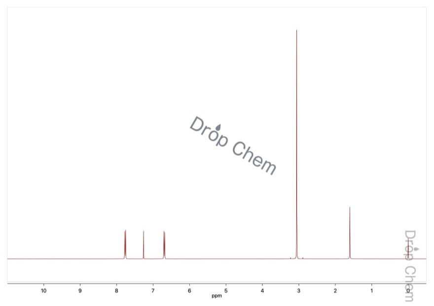 4,4'-ビス(ジメチルアミノ)ベンゾフェノンの1HNMRスペクトル