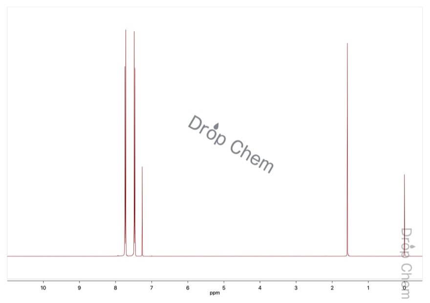 4,4'-ジクロロベンゾフェノンの1HNMRスペクトル