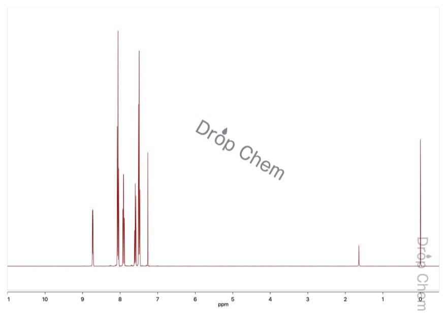 2-ベンゾイルピリジンの1HNMRスペクトル