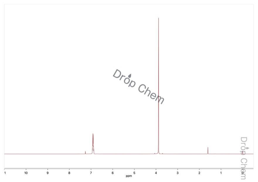 1,2-ジメトキシベンゼンの1HNMRスペクトル