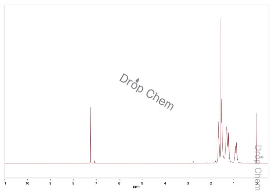 デカヒドロナフタレンの1HNMRスペクトル