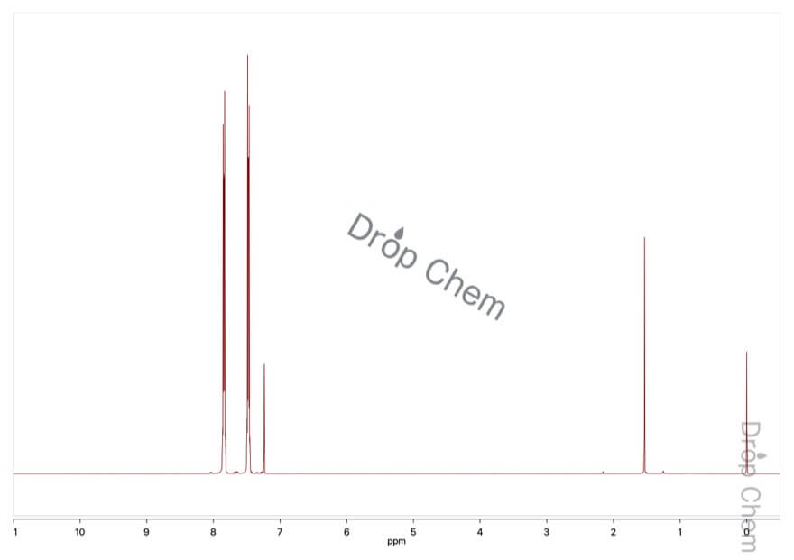 ナフタレンの1HNMRスペクトル