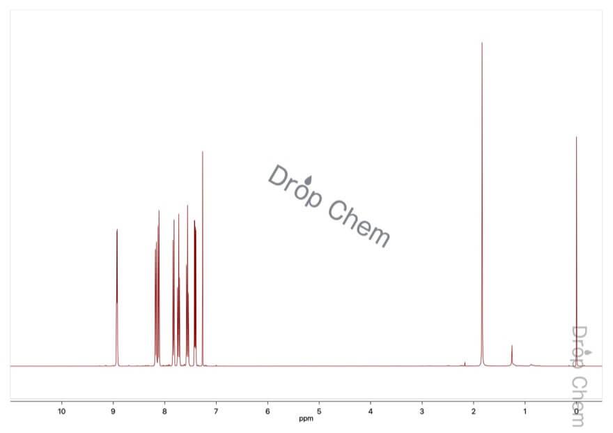 キノリンの1HNMRスペクトル