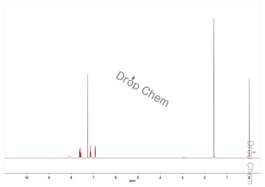 イサチンの1HNMRスペクトル