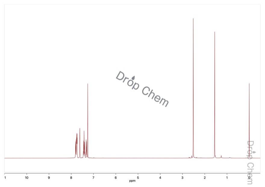2-メチルナフタレンの1HNMRスペクトル