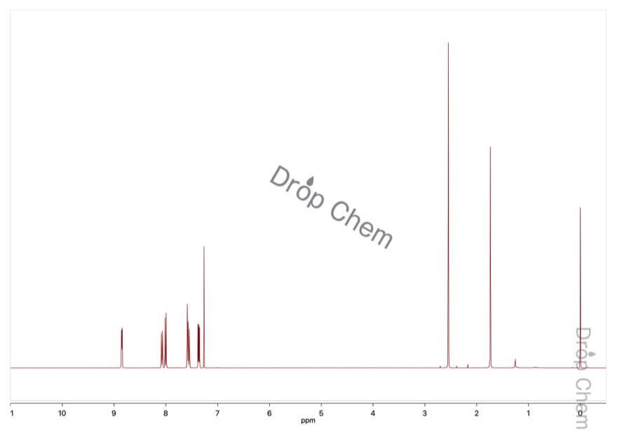 6-メチルキノリンの1HNMRスペクトル