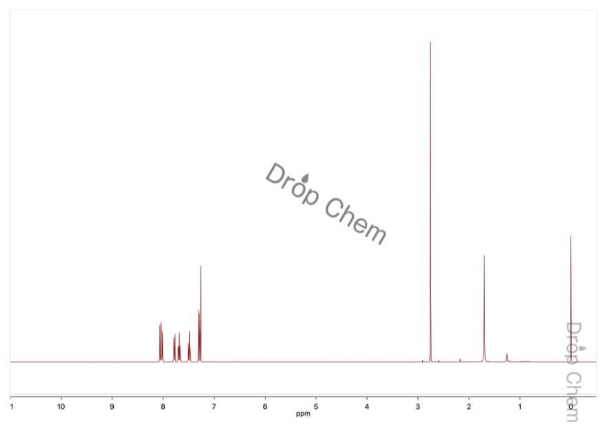 2-メチルキノリンの1HNMRスペクトル