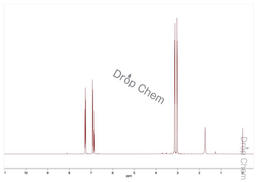 1-フェニルピペラジンの1HNMRスペクトル