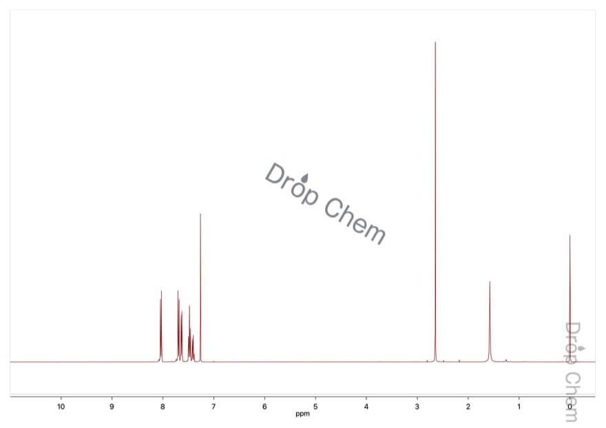 4-アセチルビフェニルの1HNMRスペクトル