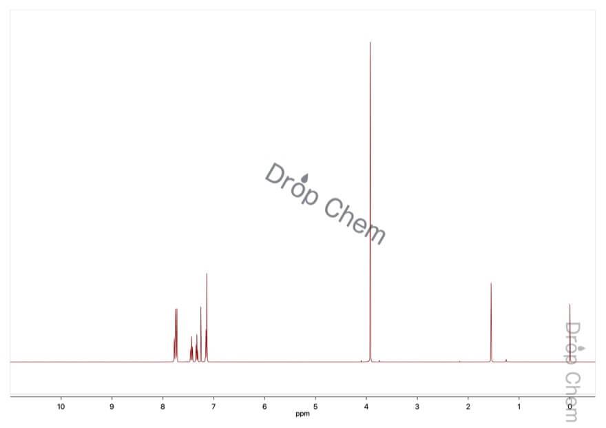2-メトキシナフタレンの1HNMRスペクトル