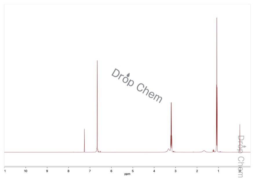 N,N-ジエチル-1,4-フェニレンジアミンの1HNMRスペクトル