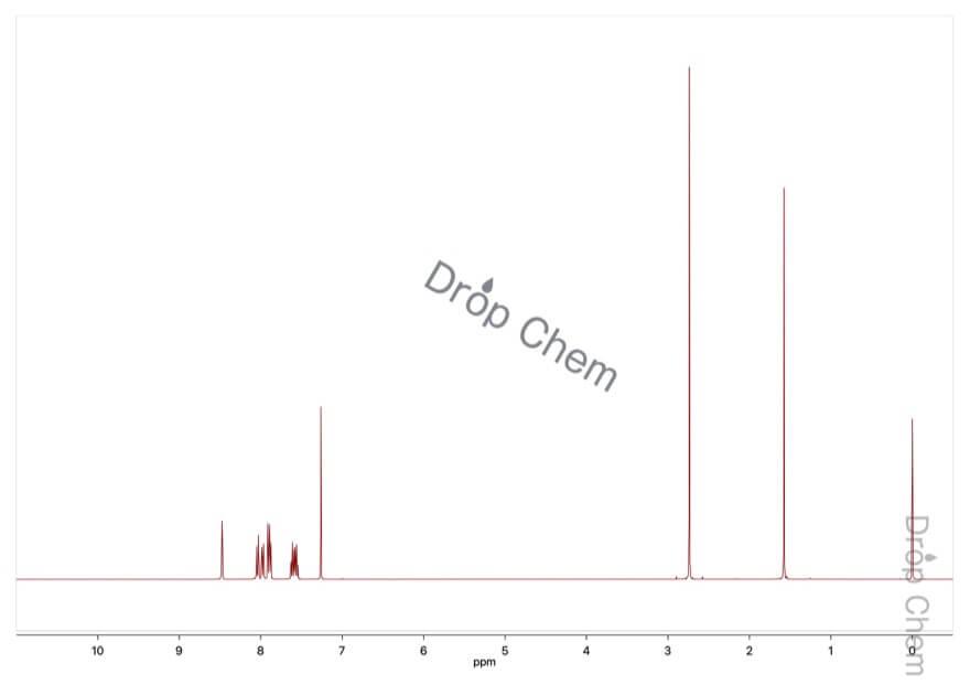 2'-アセトナフトンの1HNMRスペクトル