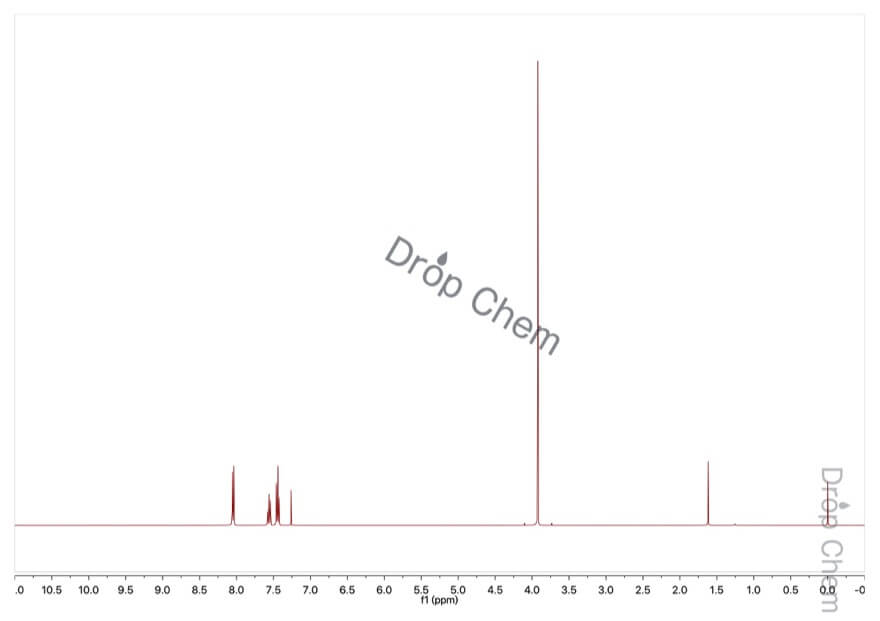 安息香酸メチルの1HNMRスペクトル