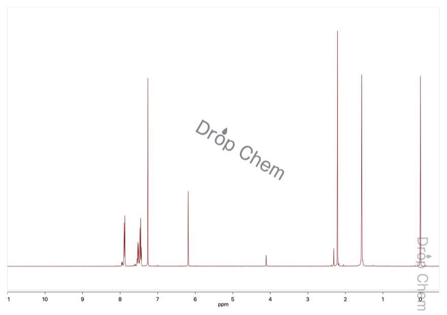 1-フェニル-1,3-ブタンジオンの1HNMRスペクトル