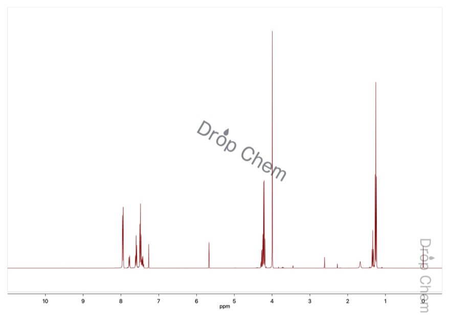 ベンゾイル酢酸エチルの1HNMRスペクトル