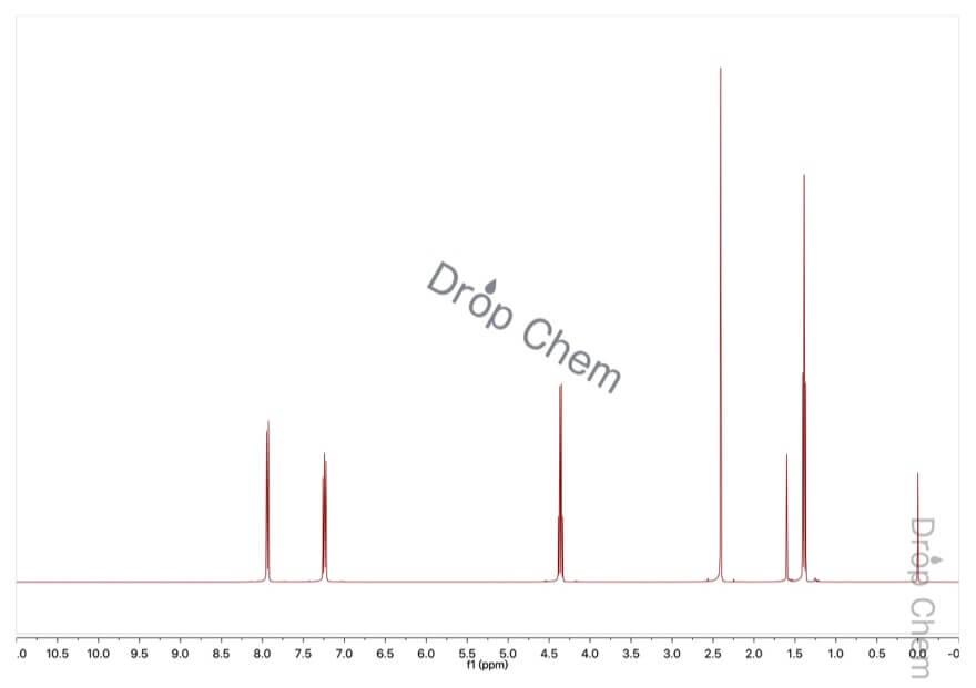 p-トルイル酸エチルの1HNMRスペクトル