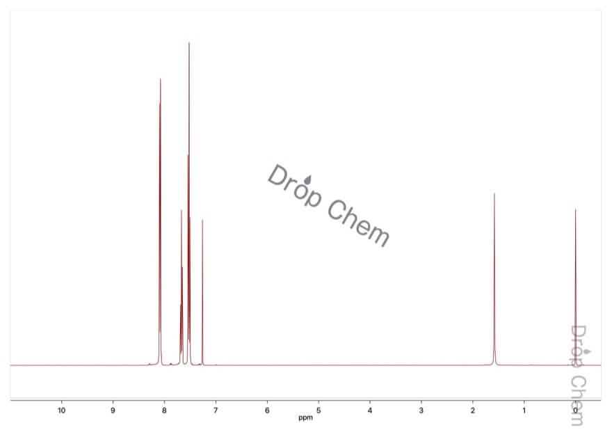 過酸化ベンゾイルの1HNMRスペクトル