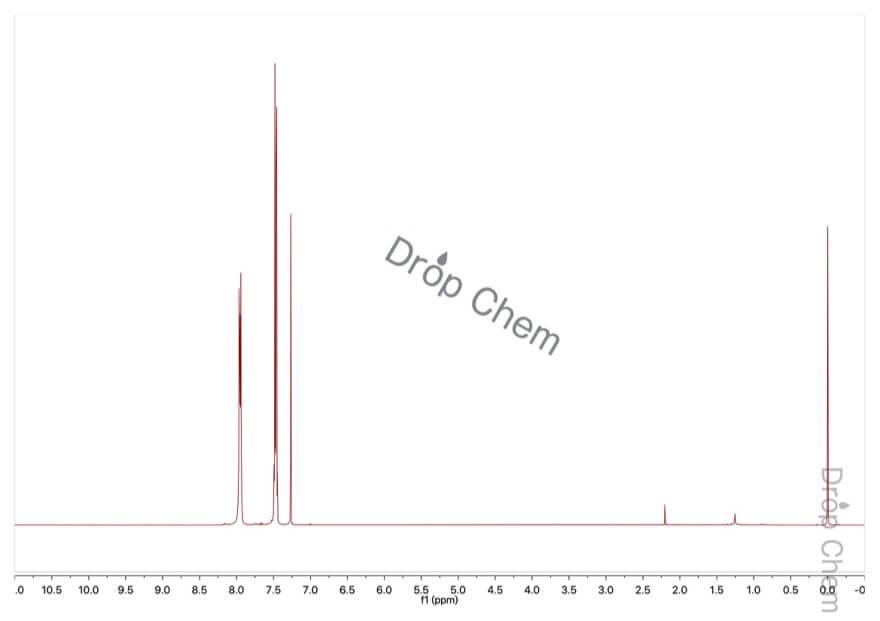 1,2,3-ベンゾトリアゾールの1HNMRスペクトル