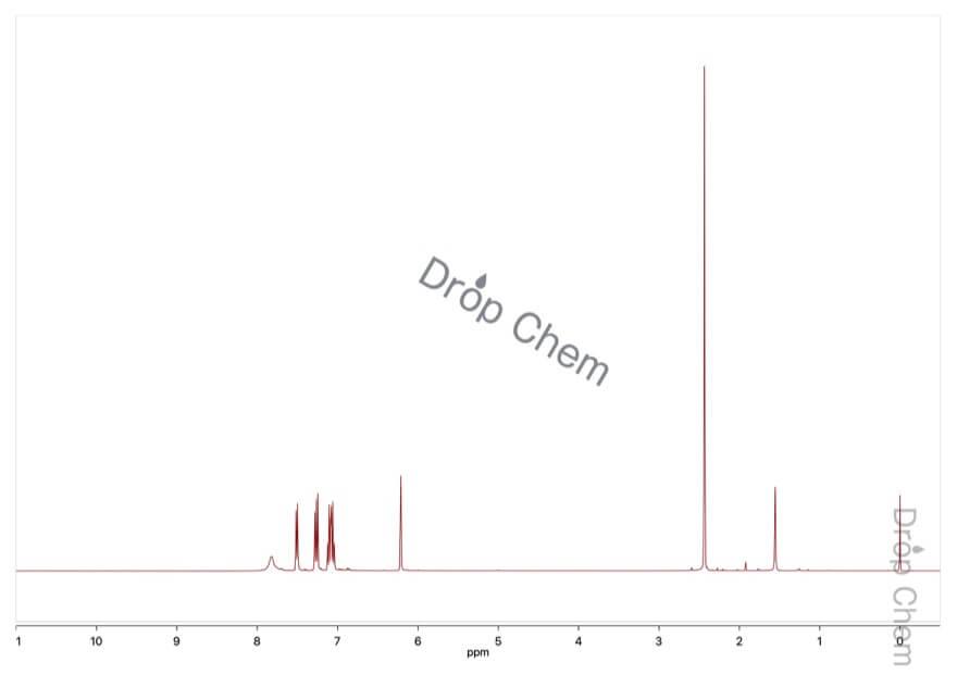 2-メチルインドールの1HNMRスペクトル
