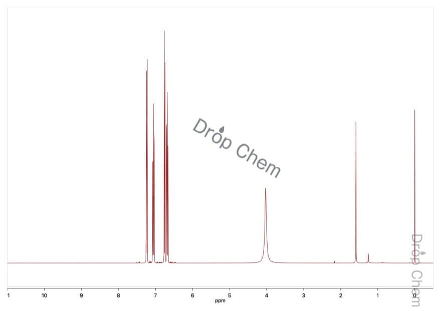 2-クロロアニリンの1HNMRスペクトル