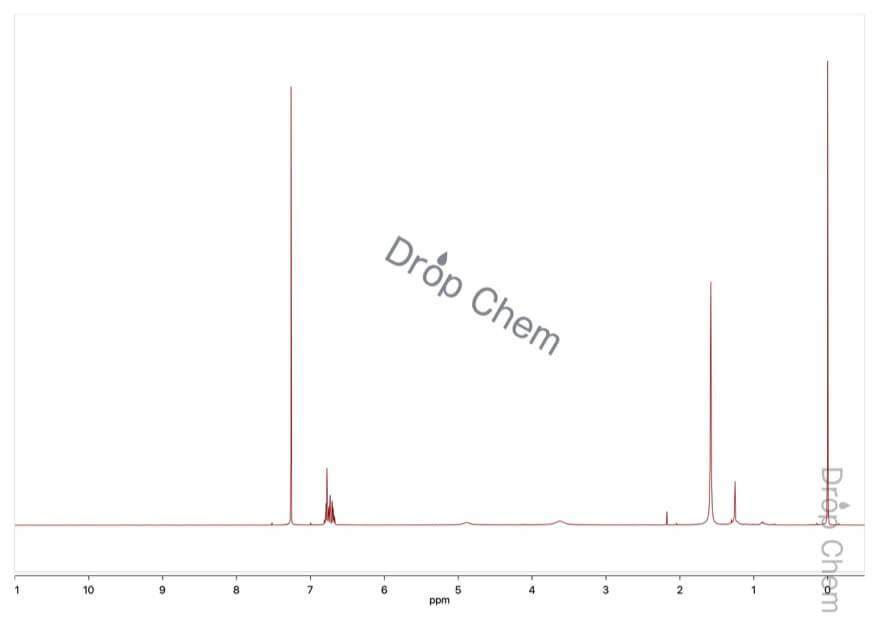 2-アミノフェノールの1HNMRスペクトル